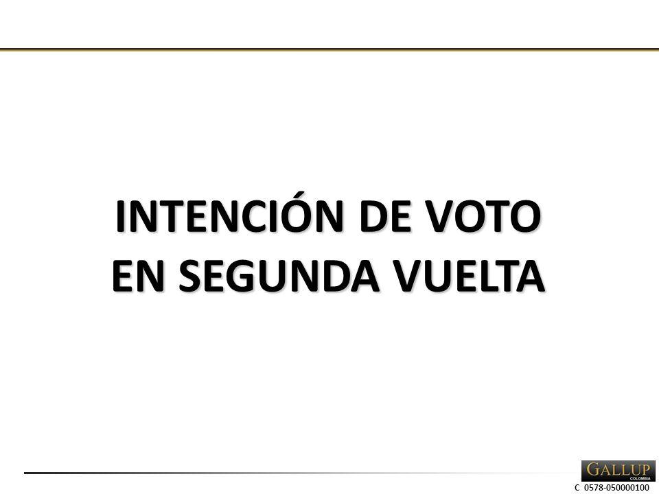 C 0578-050000100 INTENCIÓN DE VOTO EN SEGUNDA VUELTA
