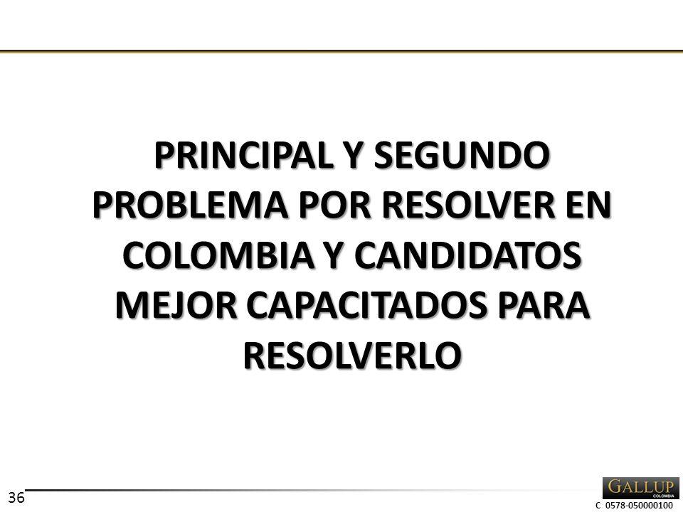 C 0578-050000100 PRINCIPAL Y SEGUNDO PROBLEMA POR RESOLVER EN COLOMBIA Y CANDIDATOS MEJOR CAPACITADOS PARA RESOLVERLO 36