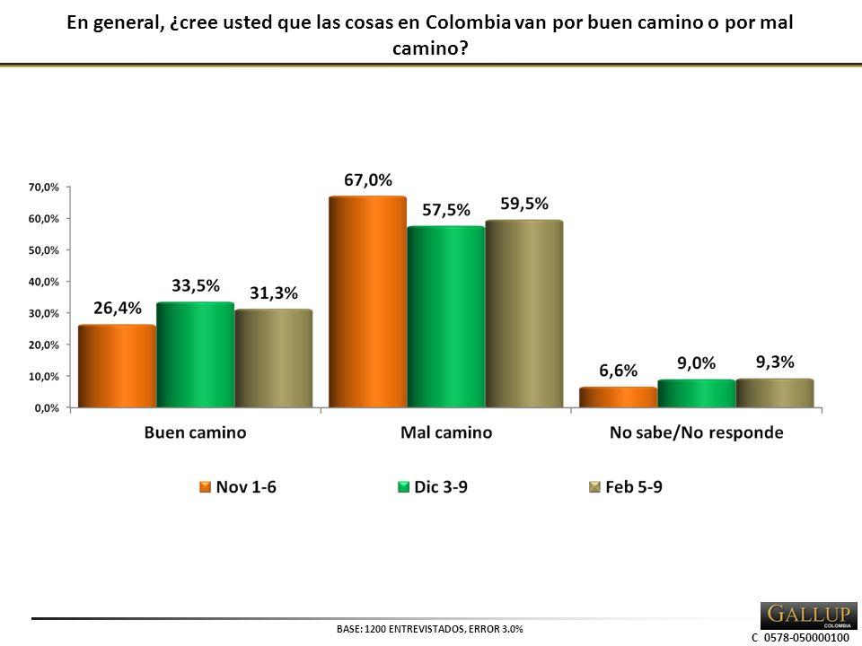C 0578-050000100 En general, ¿cree usted que las cosas en Colombia van por buen camino o por mal camino.