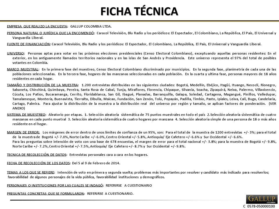 C 0578-050000100 EMPRESA QUE REALIZO LA ENCUESTA: GALLUP COLOMBIA LTDA.