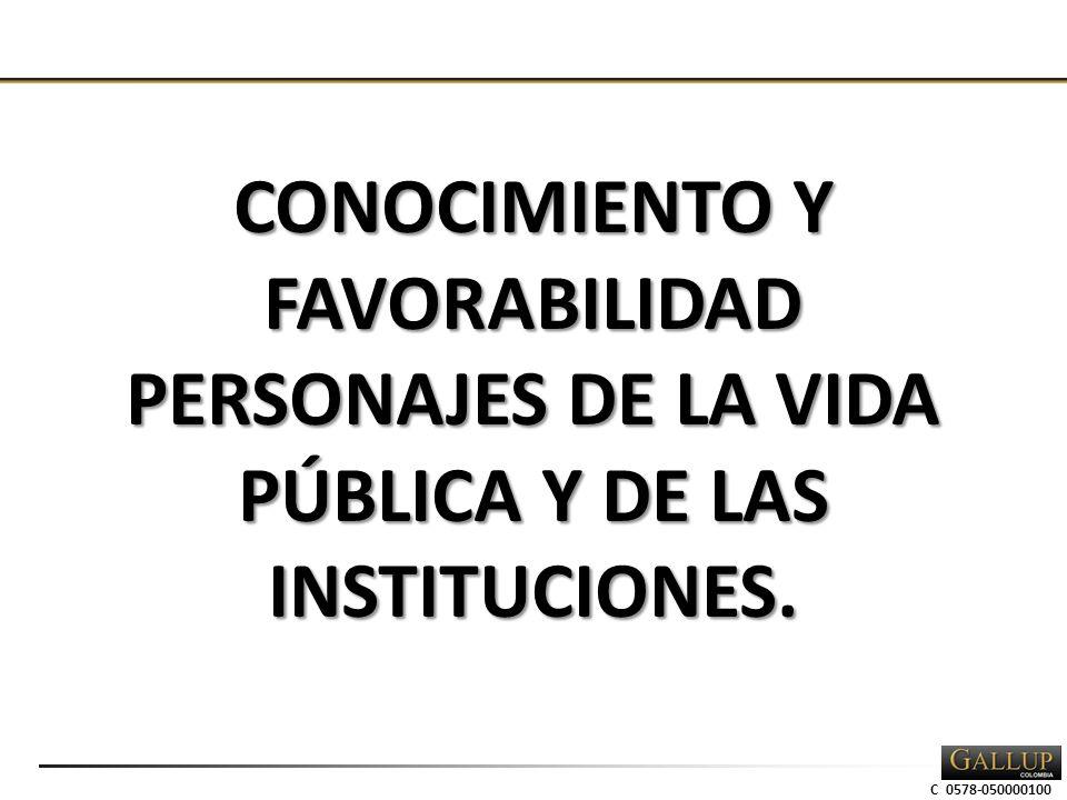 C 0578-050000100 CONOCIMIENTO Y FAVORABILIDAD PERSONAJES DE LA VIDA PÚBLICA Y DE LAS INSTITUCIONES.