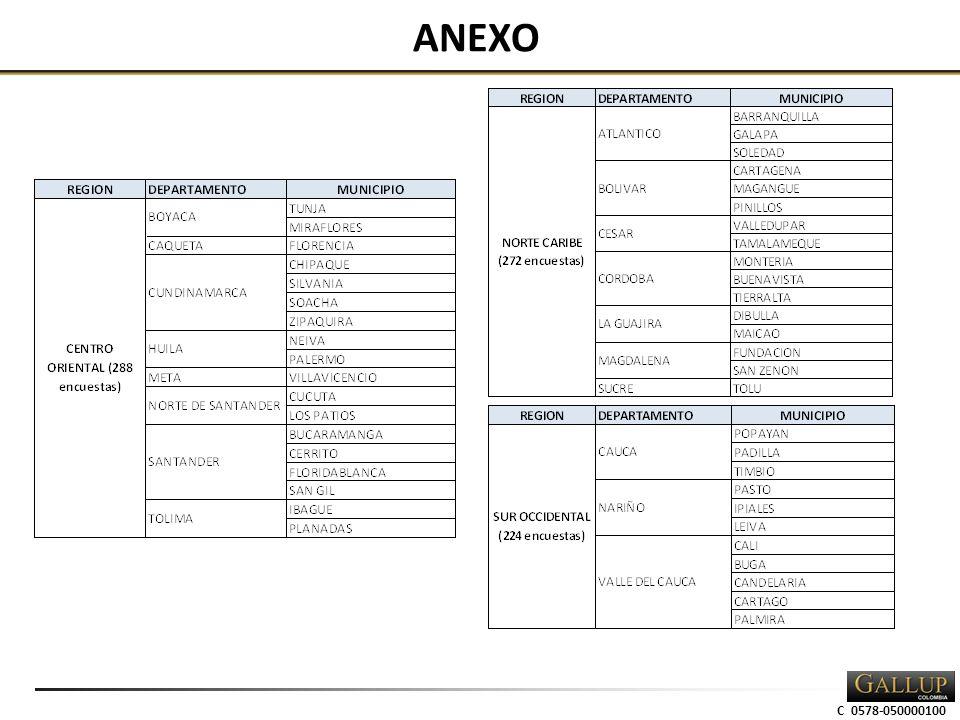 C 0578-050000100 ANEXO