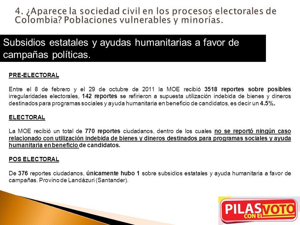 15 Subsidios estatales y ayudas humanitarias a favor de campañas políticas.