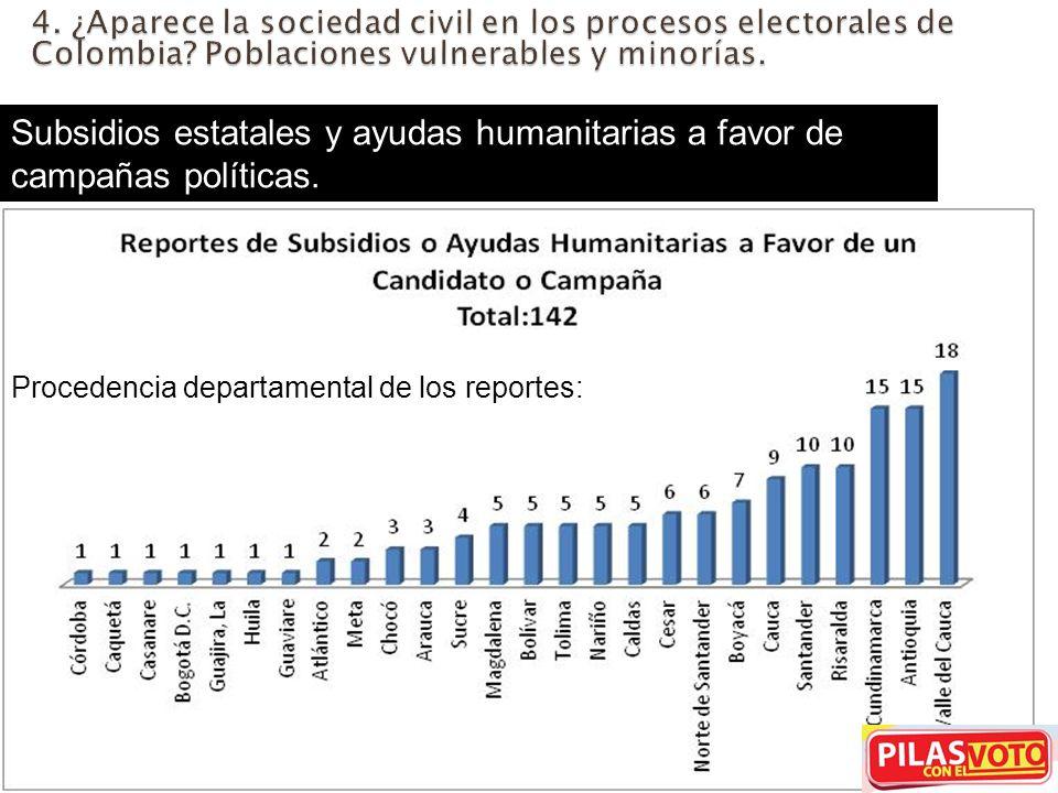 Subsidios estatales y ayudas humanitarias a favor de campañas políticas.