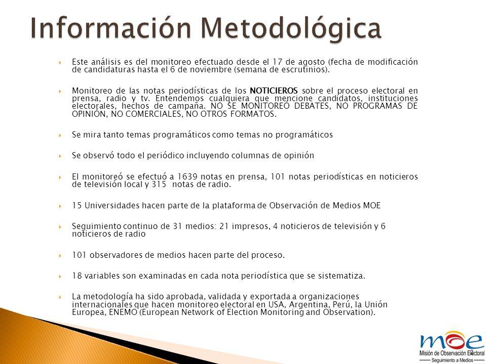  Este análisis es del monitoreo efectuado desde el 17 de agosto (fecha de modificación de candidaturas hasta el 6 de noviembre (semana de escrutinios).