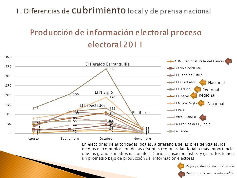 En elecciones de autoridades locales, a diferencia de las presidenciales, los medios de comunicación de las distintas regiones dan igual o más importancia que los grandes medios nacionales.