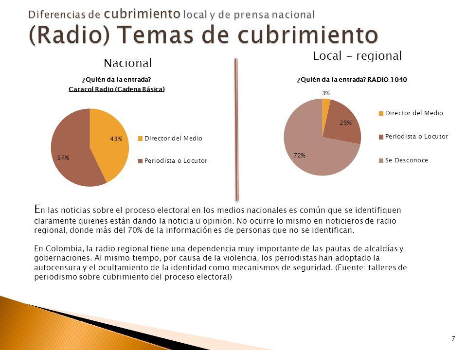 Nacional Local - regional E n las noticias sobre el proceso electoral en los medios nacionales es común que se identifiquen claramente quienes están dando la noticia u opinión.