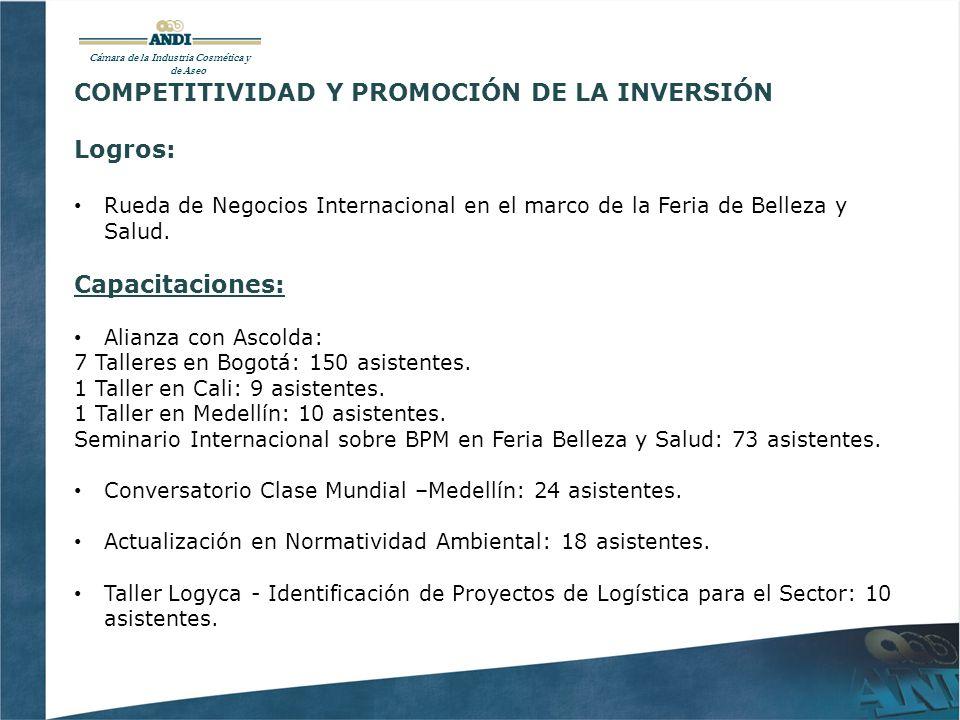 Cámara de la Industria Cosmética y de Aseo COMPETITIVIDAD Y PROMOCIÓN DE LA INVERSIÓN Logros: Rueda de Negocios Internacional en el marco de la Feria de Belleza y Salud.