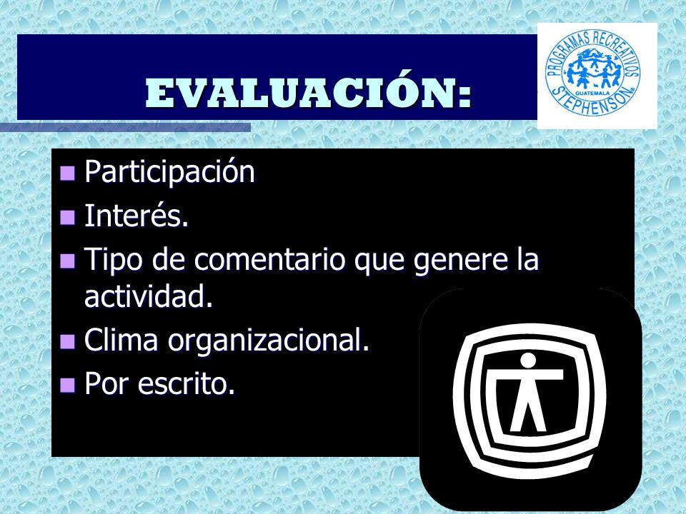 EVALUACIÓN: Participación Participación Interés. Interés.