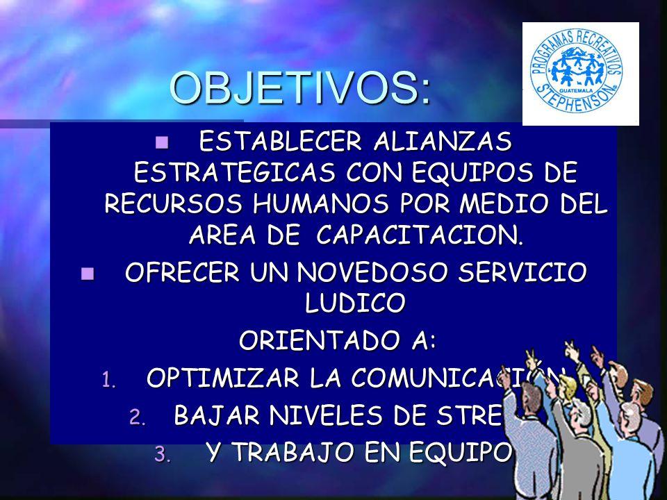OBJETIVOS: ESTABLECER ALIANZAS ESTRATEGICAS CON EQUIPOS DE RECURSOS HUMANOS POR MEDIO DEL AREA DE CAPACITACION.