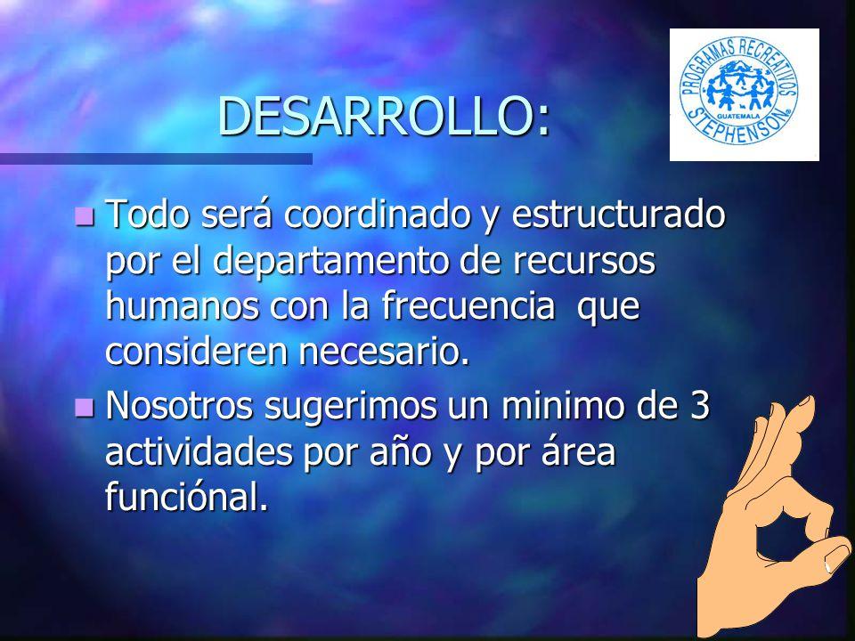 DESARROLLO: Todo será coordinado y estructurado por el departamento de recursos humanos con la frecuencia que consideren necesario.