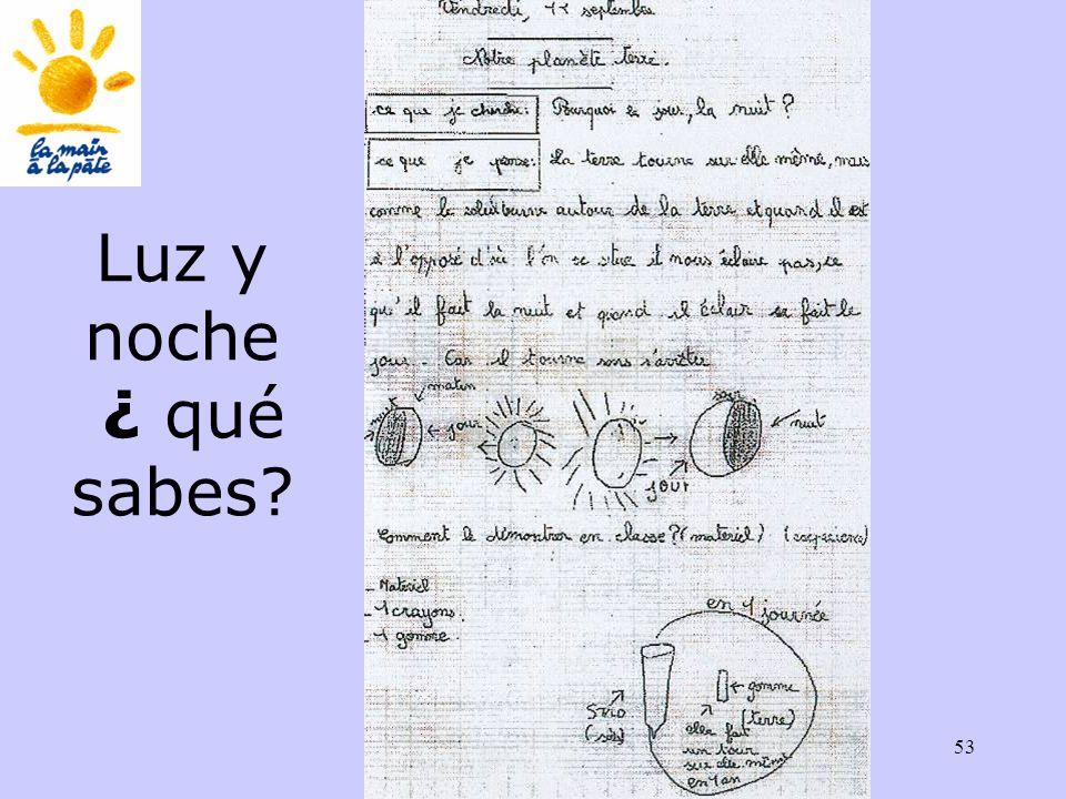 Académie des sciences INRP ENS53 Luz y noche ¿ qué sabes