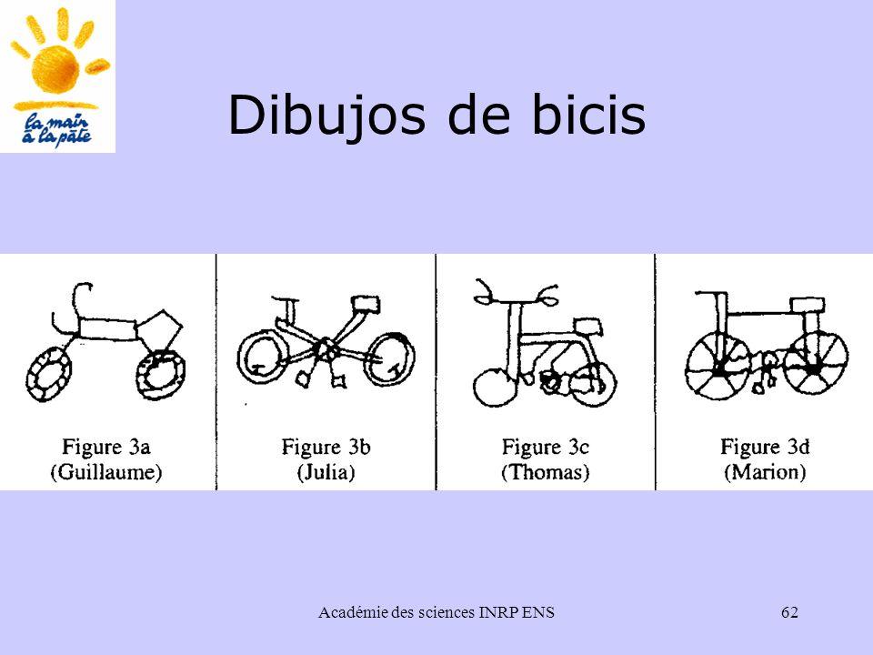 Académie des sciences INRP ENS62 Dibujos de bicis