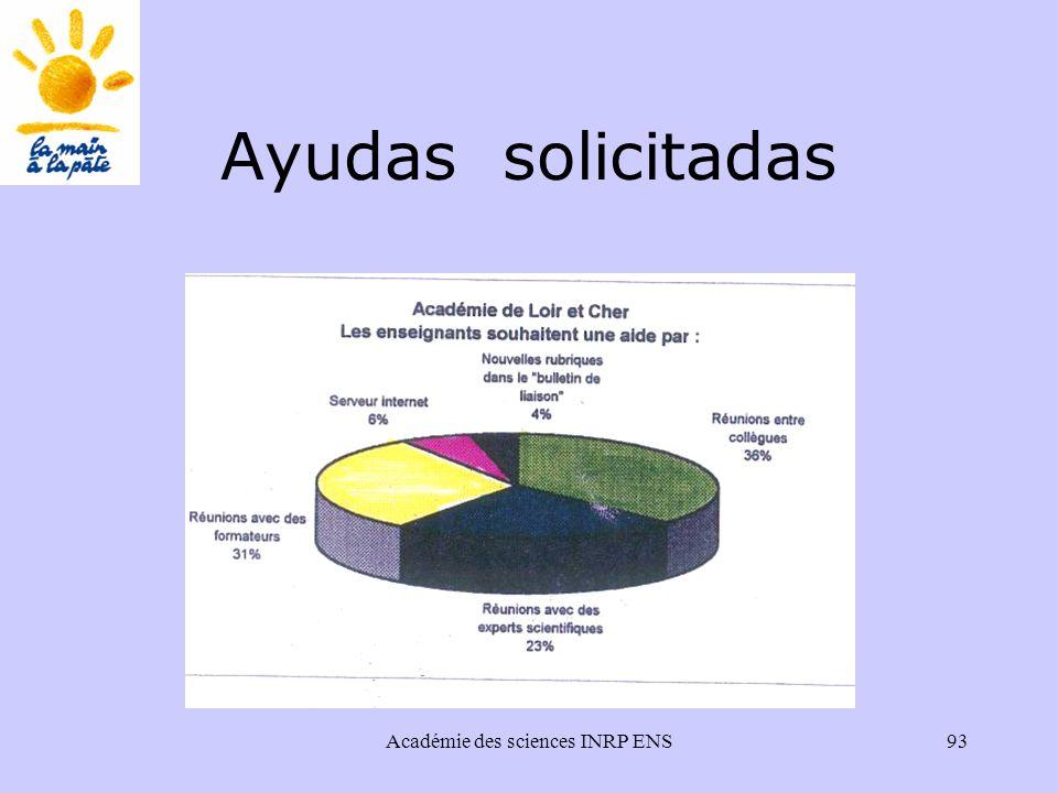 Académie des sciences INRP ENS93 Ayudas solicitadas