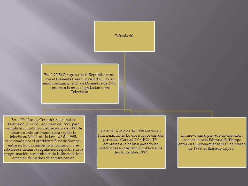 Década 90 En el 95 Nace la Comisión nacional de Televisión (CNTV), en Enero de 1995, para cumplir el mandato constitucional de 1991 de crear un ente autónomo para vigilar la televisión.
