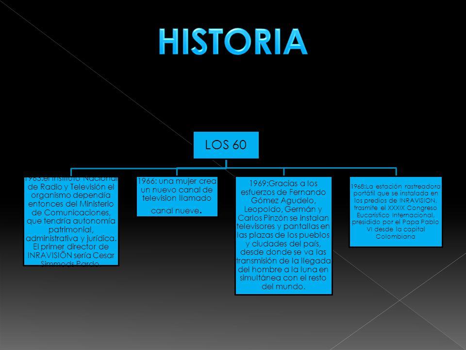 LOS 60 1963:el Instituto Nacional de Radio y Televisión el organismo dependía entonces del Ministerio de Comunicaciones, que tendría autonomía patrimonial, administrativa y jurídica.