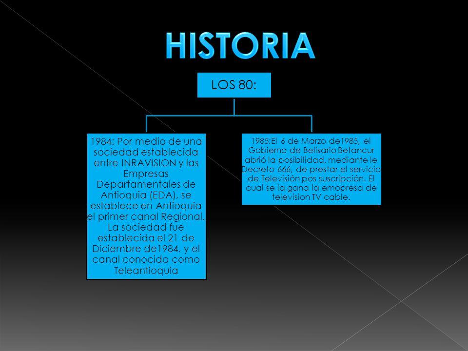 LOS 80: 1984: Por medio de una sociedad establecida entre INRAVISION y las Empresas Departamentales de Antioquia (EDA), se establece en Antioquia el primer canal Regional.