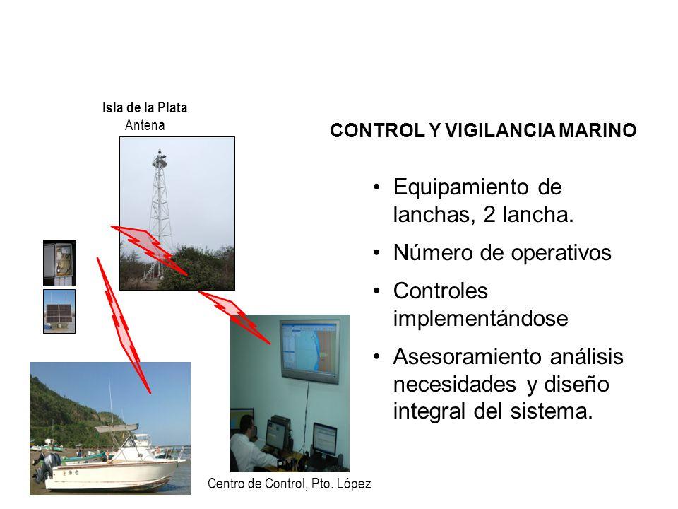 Isla de la Plata Antena PNM Centro de Control, Pto.