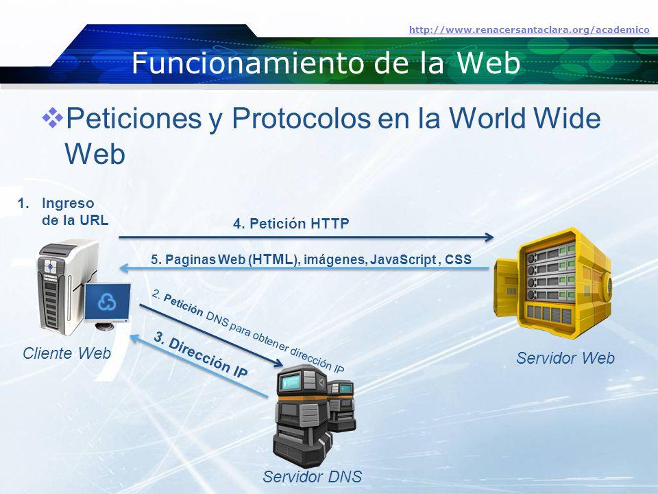 Funcionamiento de la Web  Peticiones y Protocolos en la World Wide Web http://www.renacersantaclara.org/academico 1.Ingreso de la URL Servidor Web Servidor DNS 2.