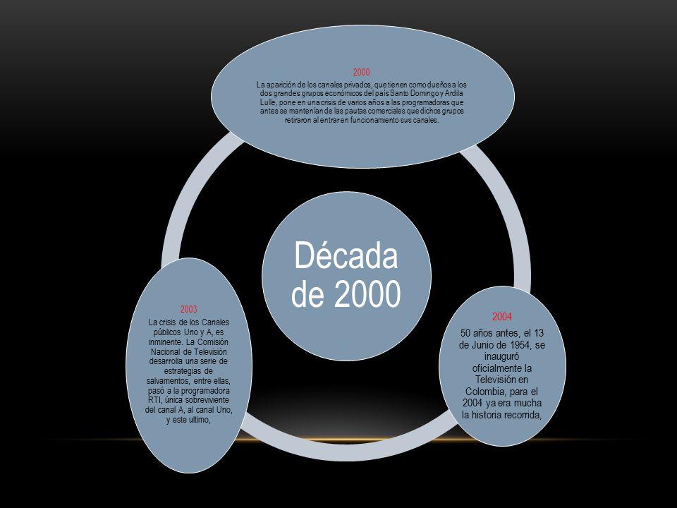 Década de 2000 2000 La aparición de los canales privados, que tienen como dueños a los dos grandes grupos económicos del país Santo Domingo y Ardila Lulle, pone en una crisis de varios años a las programadoras que antes se mantenían de las pautas comerciales que dichos grupos retiraron al entrar en funcionamiento sus canales.