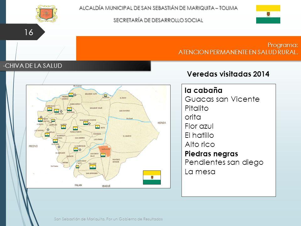 16 ALCALDÍA MUNICIPAL DE SAN SEBASTIÁN DE MARIQUITA – TOLIMA SECRETARÍA DE DESARROLLO SOCIAL Programa: ATENCION PERMANENTE EN SALUD RURAL.