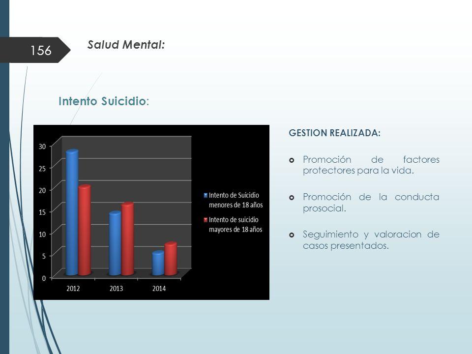 Salud Mental: GESTION REALIZADA:  Promoción de factores protectores para la vida.