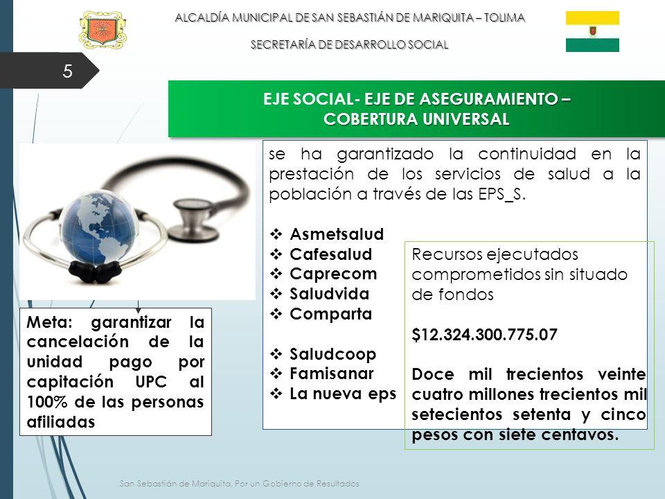 5 ALCALDÍA MUNICIPAL DE SAN SEBASTIÁN DE MARIQUITA – TOLIMA SECRETARÍA DE DESARROLLO SOCIAL EJE DE ASEGURAMIENTO – EJE SOCIAL- EJE DE ASEGURAMIENTO – COBERTURA UNIVERSAL EJE DE ASEGURAMIENTO – EJE SOCIAL- EJE DE ASEGURAMIENTO – COBERTURA UNIVERSAL San Sebastián de Mariquita, Por un Gobierno de Resultados Meta: garantizar la cancelación de la unidad pago por capitación UPC al 100% de las personas afiliadas se ha garantizado la continuidad en la prestación de los servicios de salud a la población a través de las EPS_S.