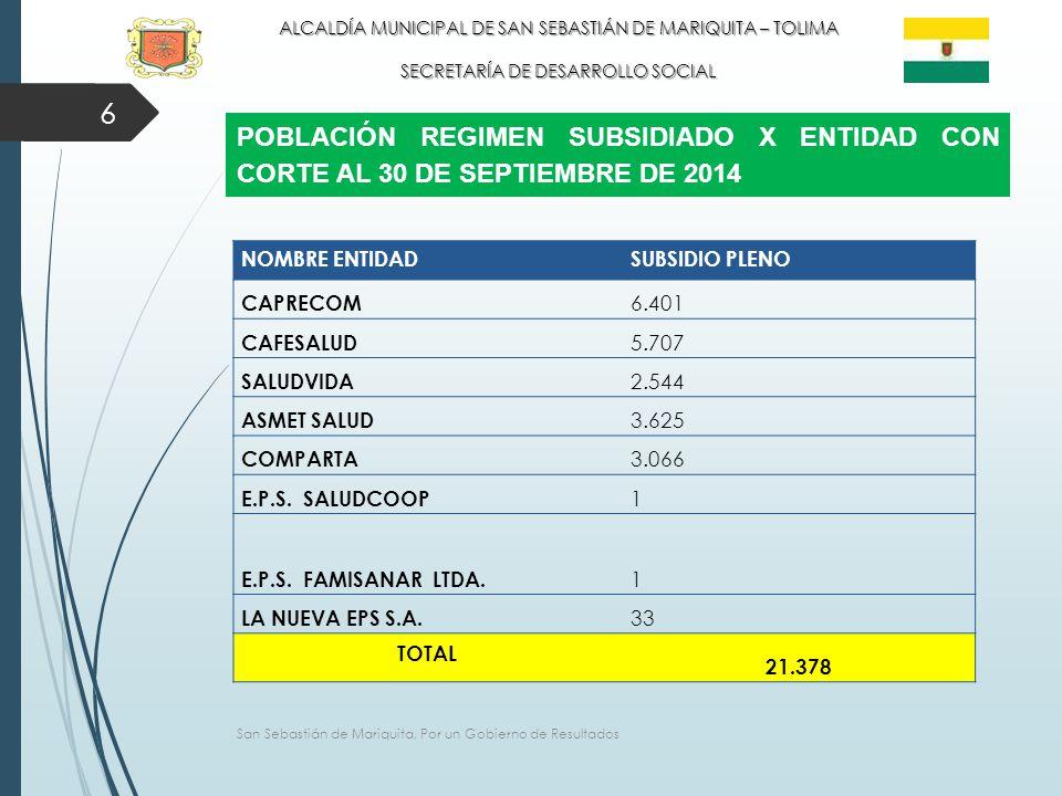 San Sebastián de Mariquita, Por un Gobierno de Resultados 6 ALCALDÍA MUNICIPAL DE SAN SEBASTIÁN DE MARIQUITA – TOLIMA SECRETARÍA DE DESARROLLO SOCIAL NOMBRE ENTIDADSUBSIDIO PLENO CAPRECOM 6.401 CAFESALUD 5.707 SALUDVIDA 2.544 ASMET SALUD 3.625 COMPARTA 3.066 E.P.S.