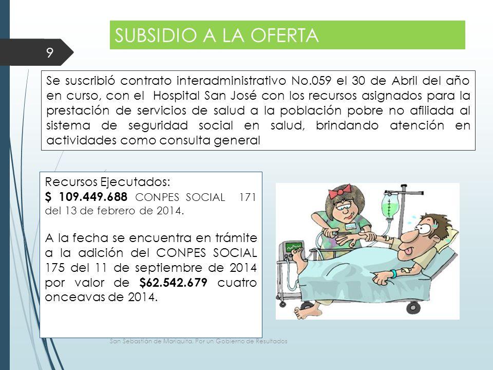 SUBSIDIO A LA OFERTA San Sebastián de Mariquita, Por un Gobierno de Resultados 9 Recursos Ejecutados: $ 109.449.688 CONPES SOCIAL 171 del 13 de febrero de 2014.