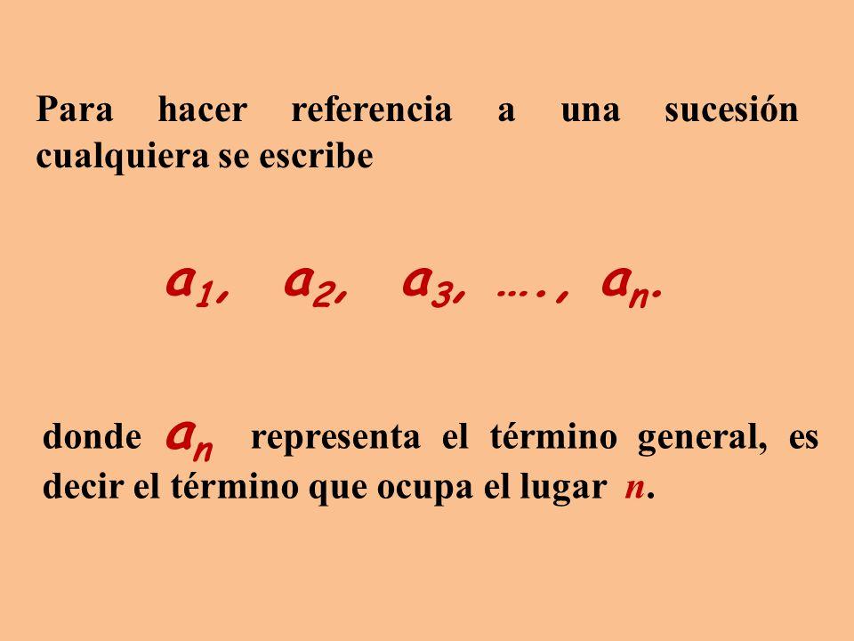a 1, a 2, a 3, …., a n.