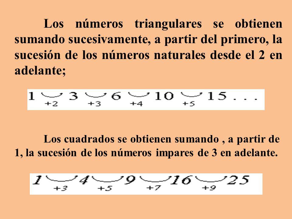 Los números triangulares se obtienen sumando sucesivamente, a partir del primero, la sucesión de los números naturales desde el 2 en adelante; Los cuadrados se obtienen sumando, a partir de 1, la sucesión de los números impares de 3 en adelante.