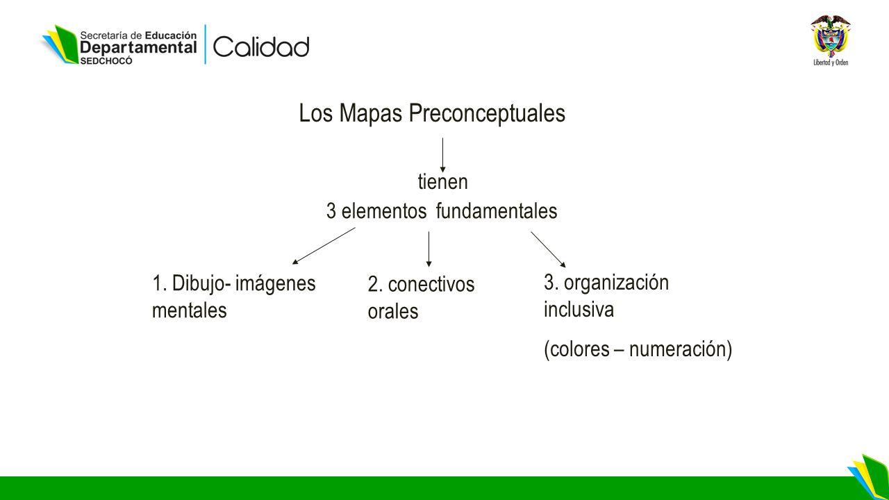 Los Mapas Preconceptuales tienen 3 elementos fundamentales 1.