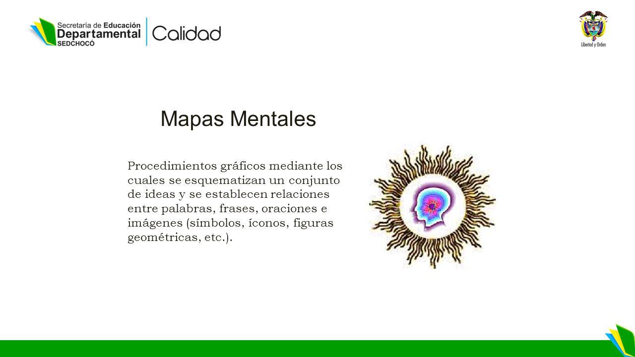 Mapas Mentales Procedimientos gráficos mediante los cuales se esquematizan un conjunto de ideas y se establecen relaciones entre palabras, frases, oraciones e imágenes (símbolos, íconos, figuras geométricas, etc.).