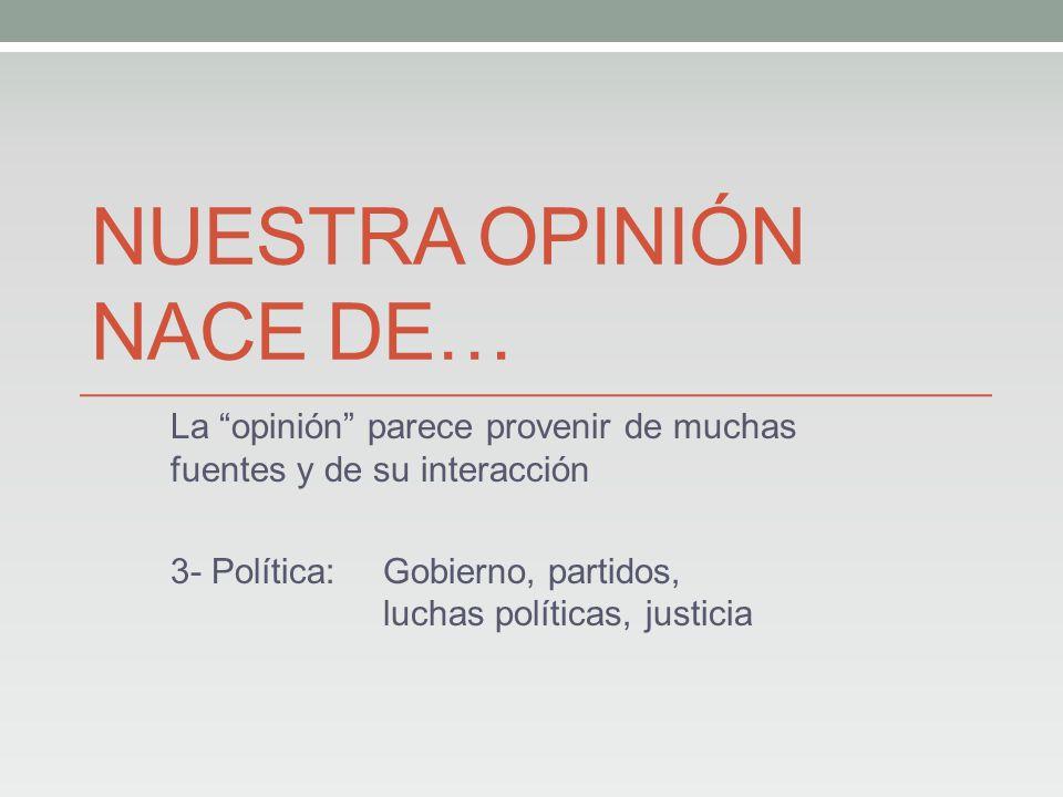 NUESTRA OPINIÓN NACE DE… La opinión parece provenir de muchas fuentes y de su interacción 3- Política: Gobierno, partidos, luchas políticas, justicia