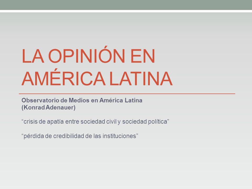 LA OPINIÓN EN AMÉRICA LATINA Observatorio de Medios en América Latina (Konrad Adenauer) crisis de apatía entre sociedad civil y sociedad política pérdida de credibilidad de las instituciones