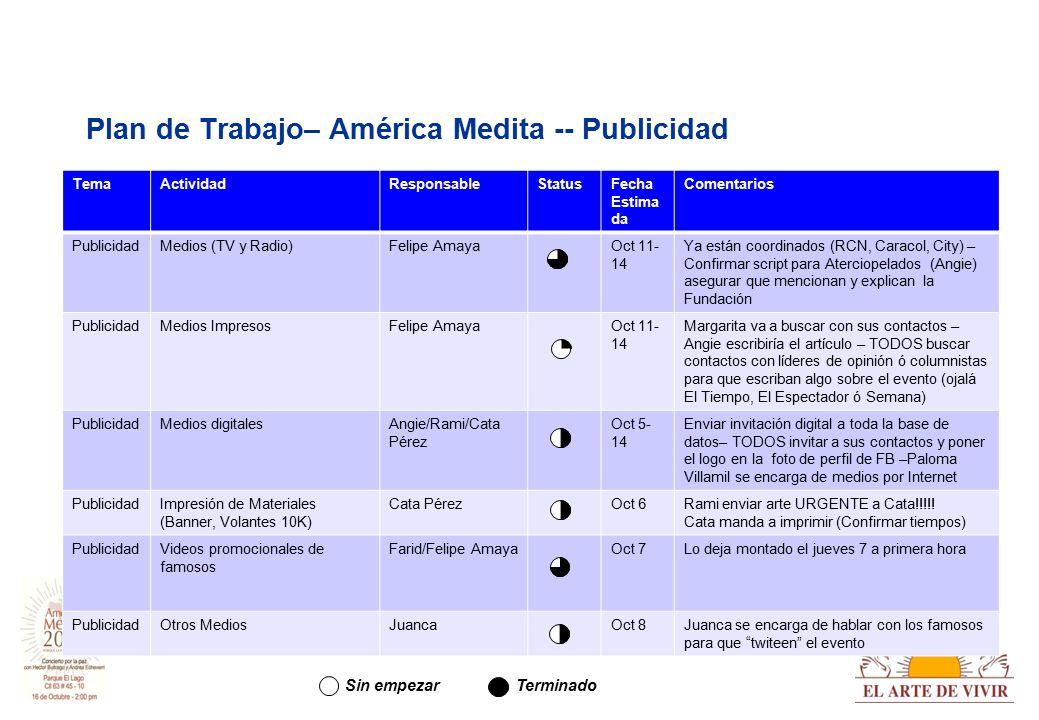 Plan de Trabajo– América Medita -- Publicidad Sin empezarTerminado TemaActividadResponsableStatusFecha Estima da Comentarios PublicidadMedios (TV y Radio)Felipe AmayaOct 11- 14 Ya están coordinados (RCN, Caracol, City) – Confirmar script para Aterciopelados (Angie) asegurar que mencionan y explican la Fundación PublicidadMedios ImpresosFelipe AmayaOct 11- 14 Margarita va a buscar con sus contactos – Angie escribiría el artículo – TODOS buscar contactos con líderes de opinión ó columnistas para que escriban algo sobre el evento (ojalá El Tiempo, El Espectador ó Semana) PublicidadMedios digitalesAngie/Rami/Cata Pérez Oct 5- 14 Enviar invitación digital a toda la base de datos– TODOS invitar a sus contactos y poner el logo en la foto de perfil de FB –Paloma Villamil se encarga de medios por Internet PublicidadImpresión de Materiales (Banner, Volantes 10K) Cata PérezOct 6Rami enviar arte URGENTE a Cata!!!!.