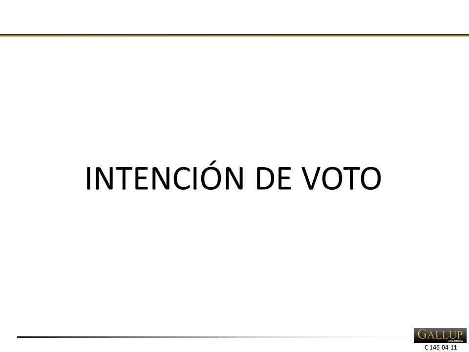 C 146 04 11 INTENCIÓN DE VOTO