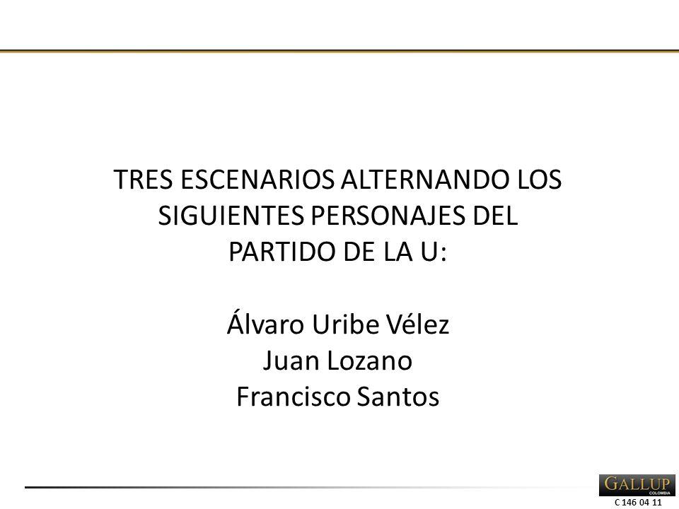 C 146 04 11 TRES ESCENARIOS ALTERNANDO LOS SIGUIENTES PERSONAJES DEL PARTIDO DE LA U: Álvaro Uribe Vélez Juan Lozano Francisco Santos