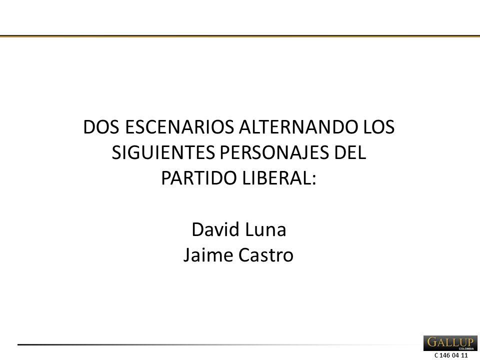 C 146 04 11 DOS ESCENARIOS ALTERNANDO LOS SIGUIENTES PERSONAJES DEL PARTIDO LIBERAL: David Luna Jaime Castro
