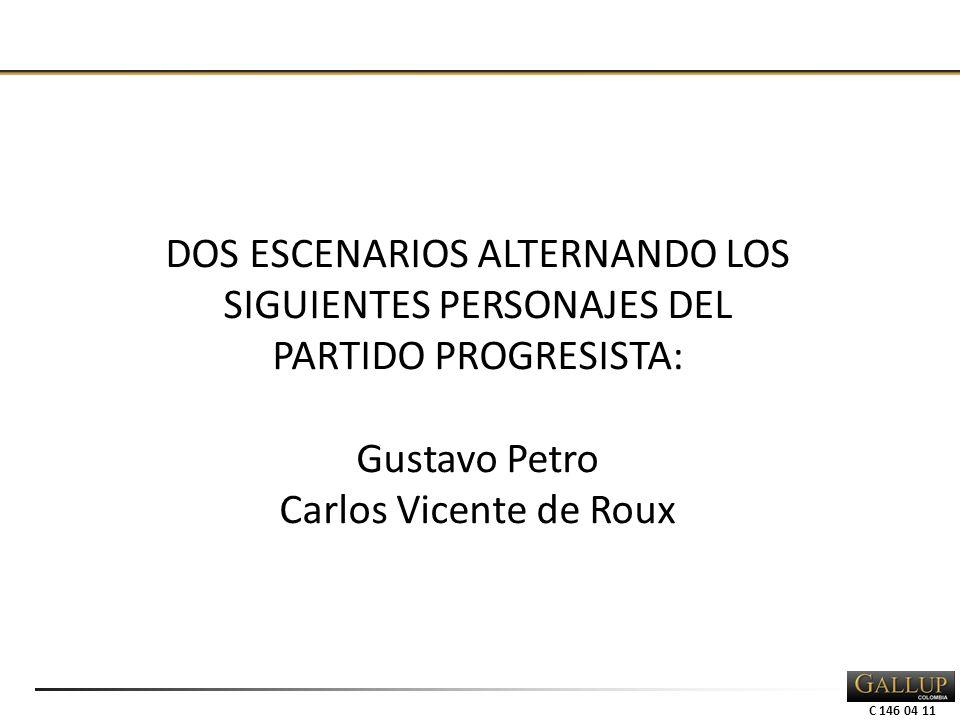 C 146 04 11 DOS ESCENARIOS ALTERNANDO LOS SIGUIENTES PERSONAJES DEL PARTIDO PROGRESISTA: Gustavo Petro Carlos Vicente de Roux