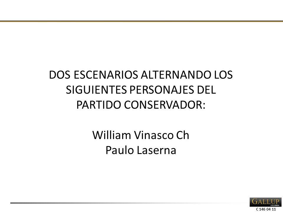 C 146 04 11 DOS ESCENARIOS ALTERNANDO LOS SIGUIENTES PERSONAJES DEL PARTIDO CONSERVADOR: William Vinasco Ch Paulo Laserna