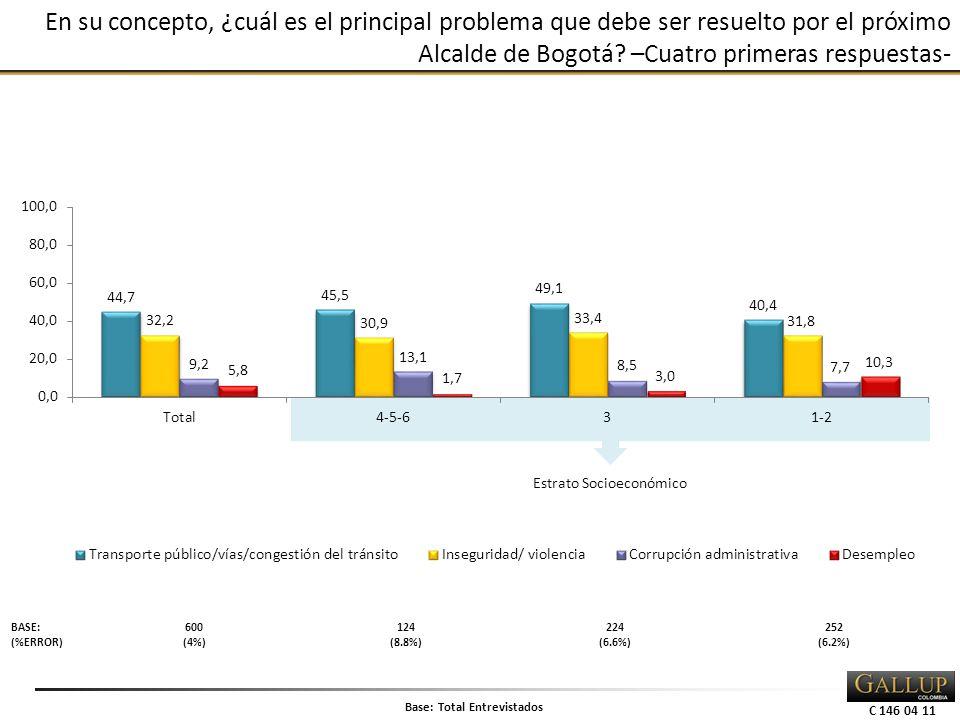 C 146 04 11 En su concepto, ¿cuál es el principal problema que debe ser resuelto por el próximo Alcalde de Bogotá.