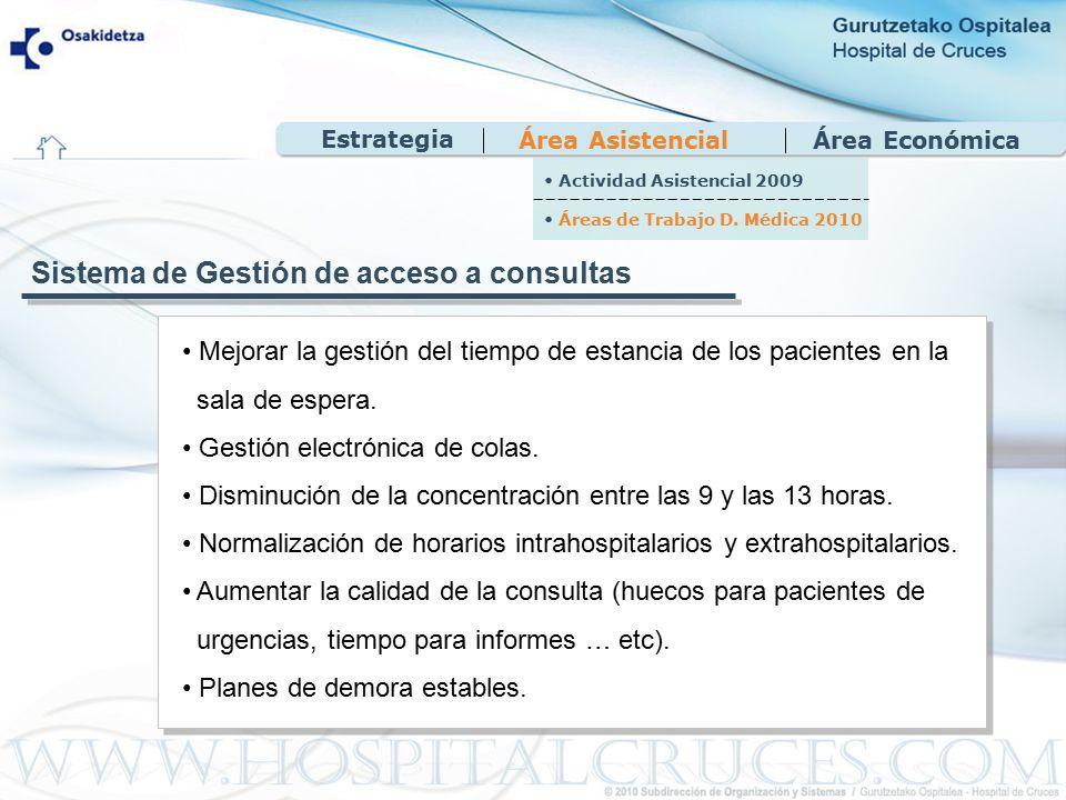 Área EconómicaÁrea Asistencial Mejorar la gestión del tiempo de estancia de los pacientes en la sala de espera.