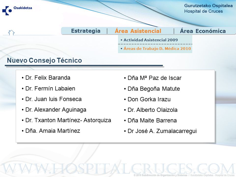Área EconómicaÁrea Asistencial Dr. Felix Baranda Dr.
