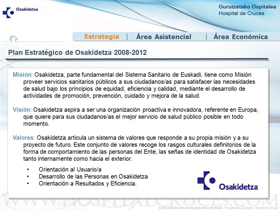 Área EconómicaÁrea Asistencial Misión: Osakidetza, parte fundamental del Sistema Sanitario de Euskadi, tiene como Misión proveer servicios sanitarios públicos a sus ciudadanos/as para satisfacer las necesidades de salud bajo los principios de equidad, eficiencia y calidad, mediante el desarrollo de actividades de promoción, prevención, cuidado y mejora de la salud.