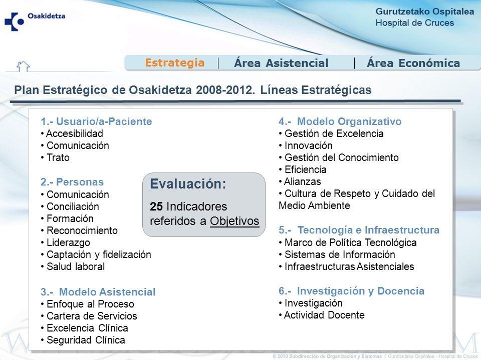 Área EconómicaÁrea Asistencial Estrategia Plan Estratégico de Osakidetza 2008-2012.