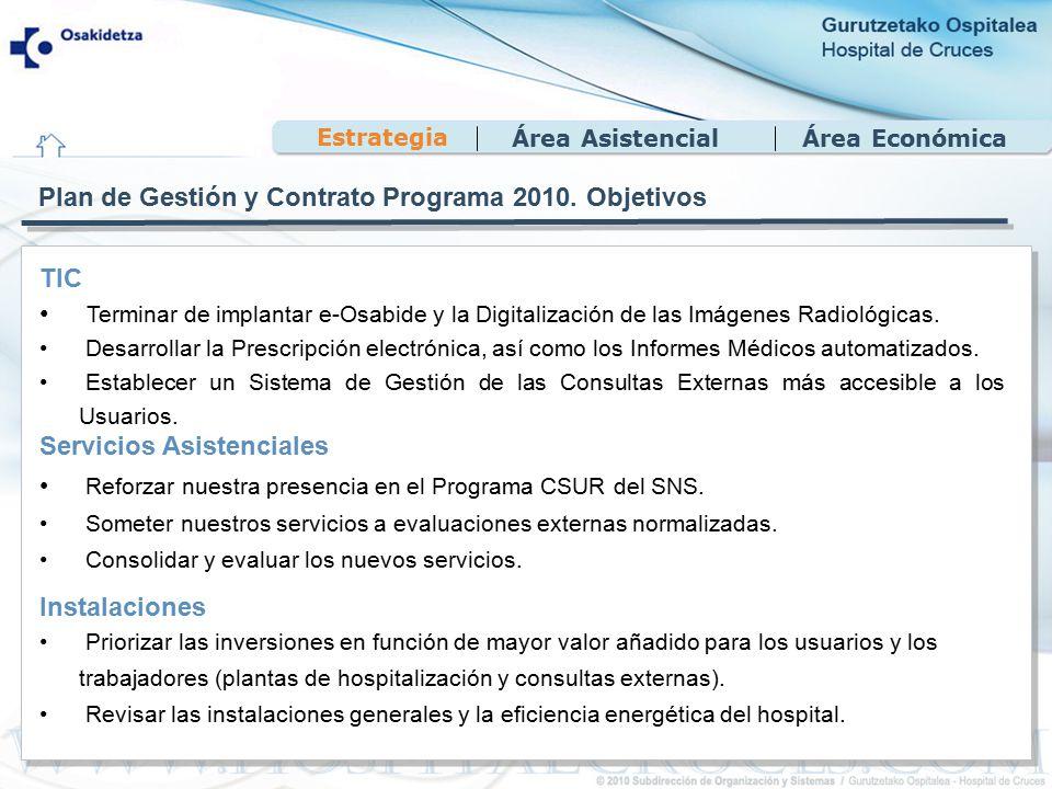 Área EconómicaÁrea Asistencial Estrategia Plan de Gestión y Contrato Programa 2010.
