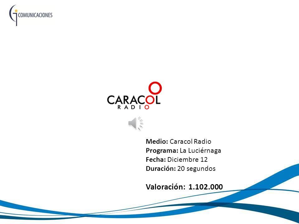Medio: Caracol Radio Programa: La Luciérnaga Fecha: Diciembre 12 Duración: 20 segundos Valoración: 1.102.000