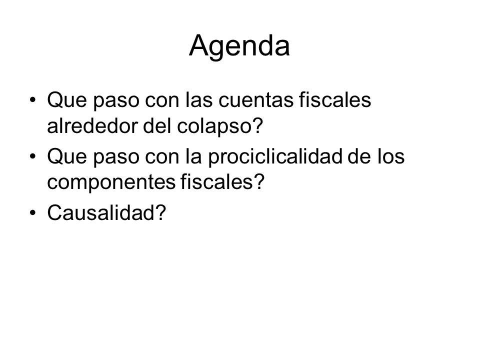Agenda Que paso con las cuentas fiscales alrededor del colapso.
