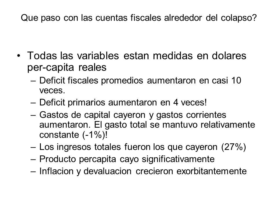 Todas las variables estan medidas en dolares per-capita reales –Deficit fiscales promedios aumentaron en casi 10 veces.